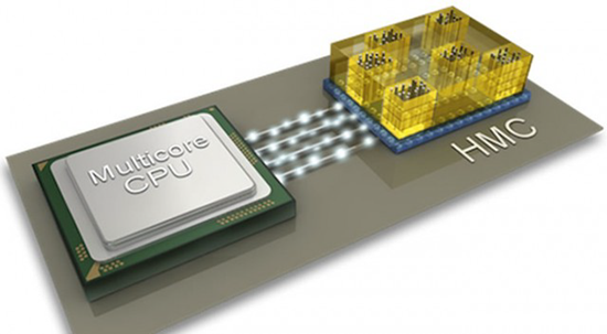 Hybrid Memory Cube (HMC) memory