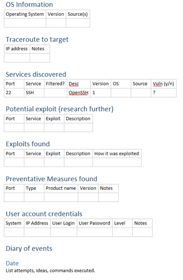 Hacking template for specific IP address results