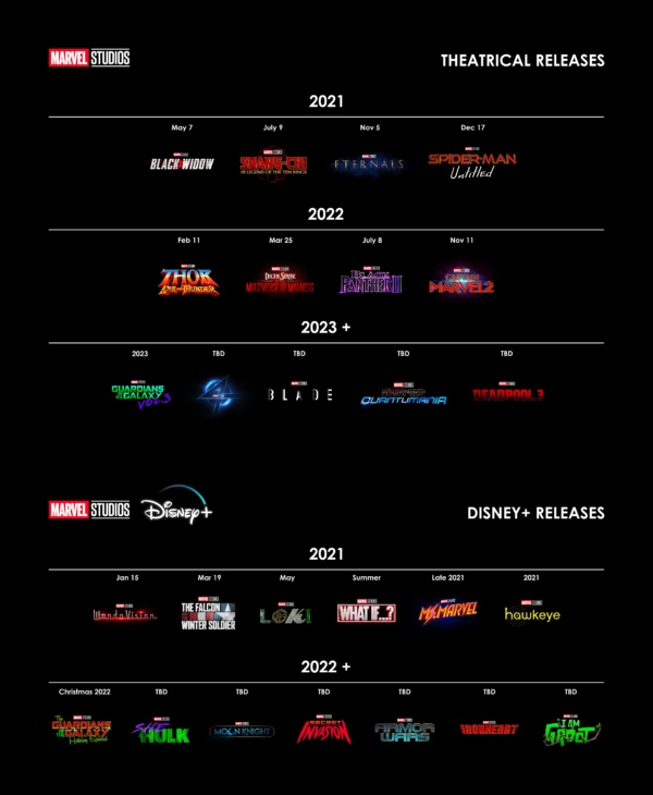 Marvel Cinematic Universe (MCU) Theatrical and Disney Plus releases