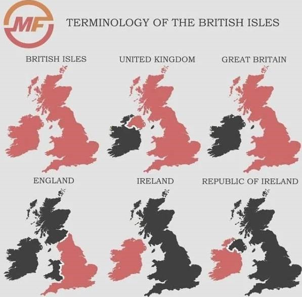 How British Isles arenamed